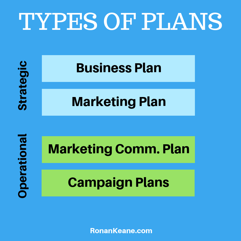 6 steps to an effective marketing communications plan